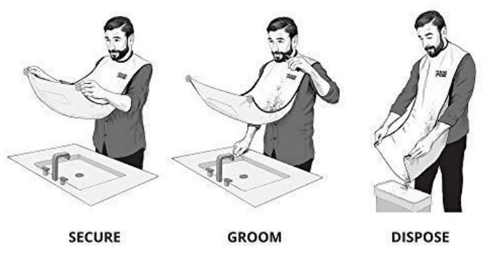 comment utiliser un bavoir à barbe