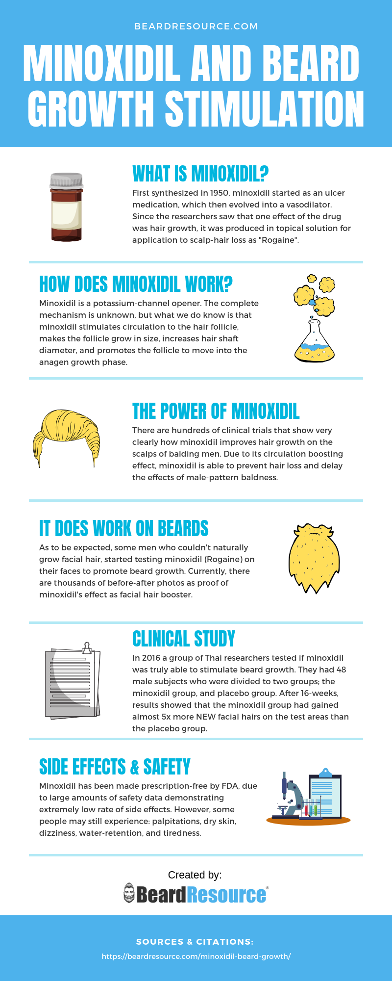 "infox minoxidil beard ""width ="" 800 ""height ="" 2000 ""srcset ="" https://coiffure-romanyck.fr/wp-content/uploads/2019/02/minoxidil-beard-infographic.png 800w, https: // beardresource. com / wp-content / uploads / 2016/06 / minoxidil-beard-infographic-120x300.png 120w, https://beardresource.com/wp-content/uploads/2016/06/minoxidil-beard-infographic-768x1920.png 768w, https://beardresource.com/wp-content/uploads/2016/06/minoxidil-beard-infographic-410x1024.png 410w, https://beardresource.com/wp-content/uploads/2016/06/minoxidil -beard-infographic-168x420.png 168w, https://beardresource.com/wp-content/uploads/2016/06/minoxidil-beard-infographic-640x1600.png 640w, https://beardresource.com/wp-content /uploads/2016/06/minoxidil-beard-infographic-681x1703.png 681w ""tailles ="" (largeur maximale: 800px) 100vw, 800px"